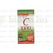 NATURLAND C-VITAMIN 1000MG TABLETTA 40DB